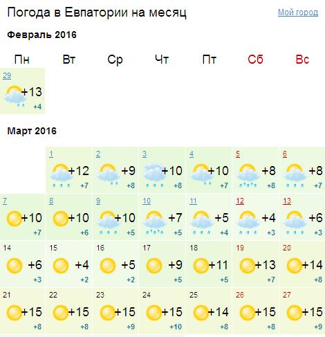 погода в севастополе в феврале 2016 года