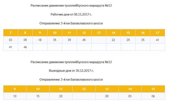 В Севастополе возобновляют 13 троллейбусный маршрут (расписание)