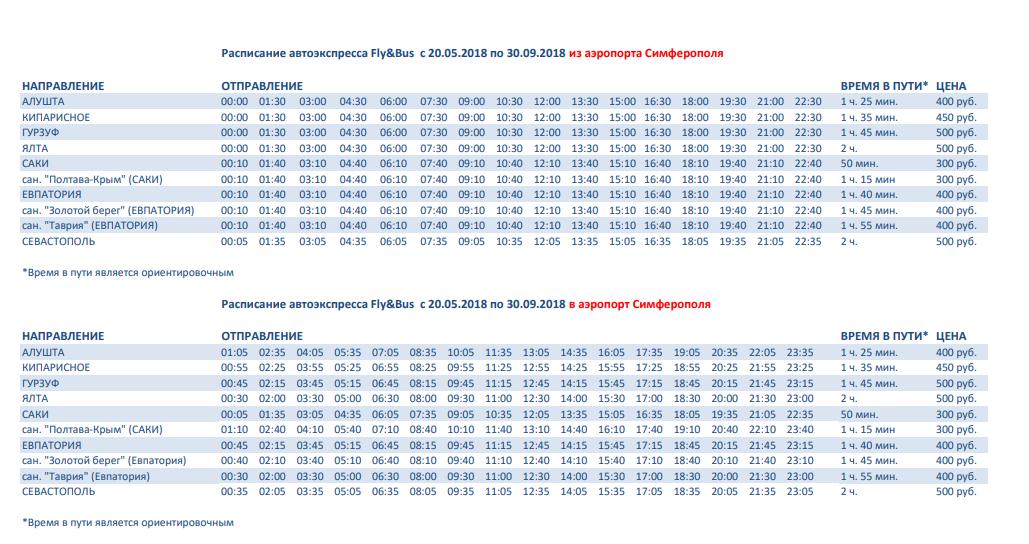 Как добраться с  Fly&Bus с Аэропорта Симферополь