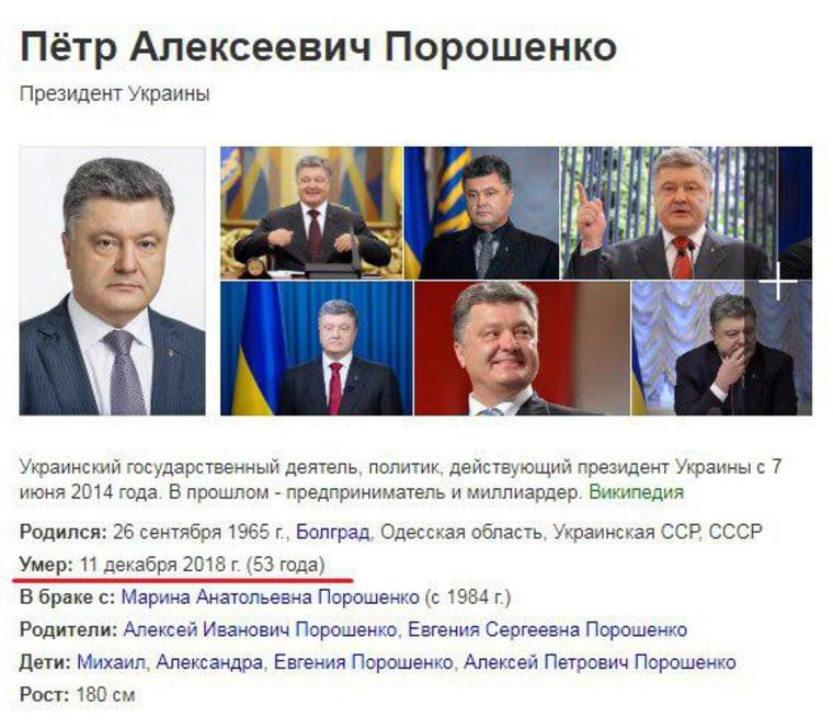 Яндекс «похоронил» Петра Порошенко. ФОТО
