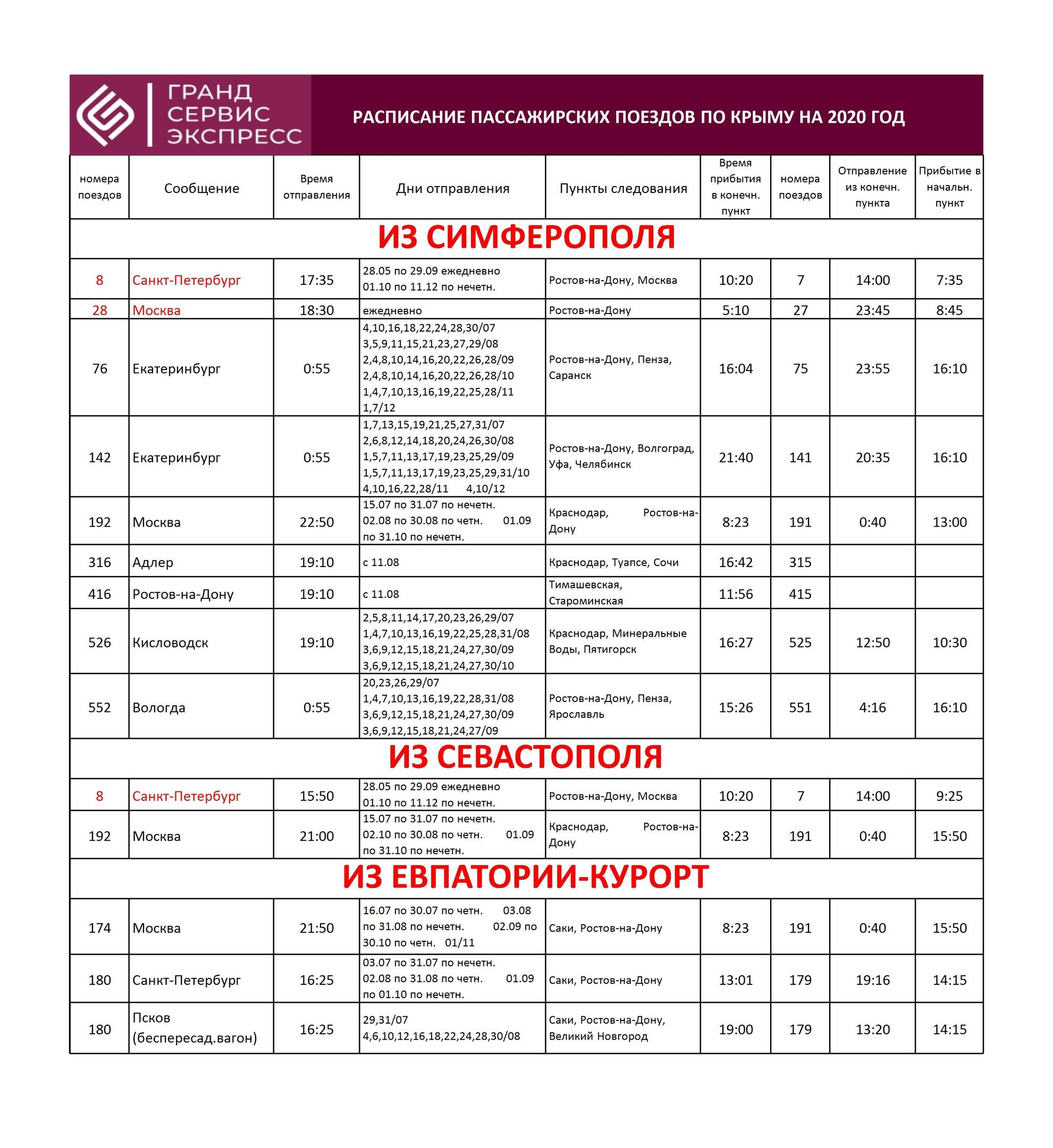 Расписания поездов и электропоездов в Крыму 2020
